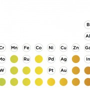 Chemical Elements Found in Mobile Phones